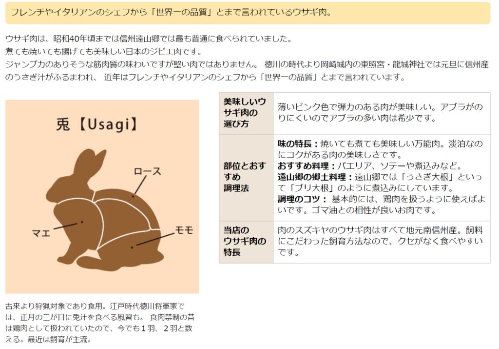 image 61 ぺーこぺーこぺこ?!ウサギCOOKING♪【赤井はあと/#はあちゃまなう】